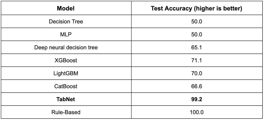 5 table 3.jpg