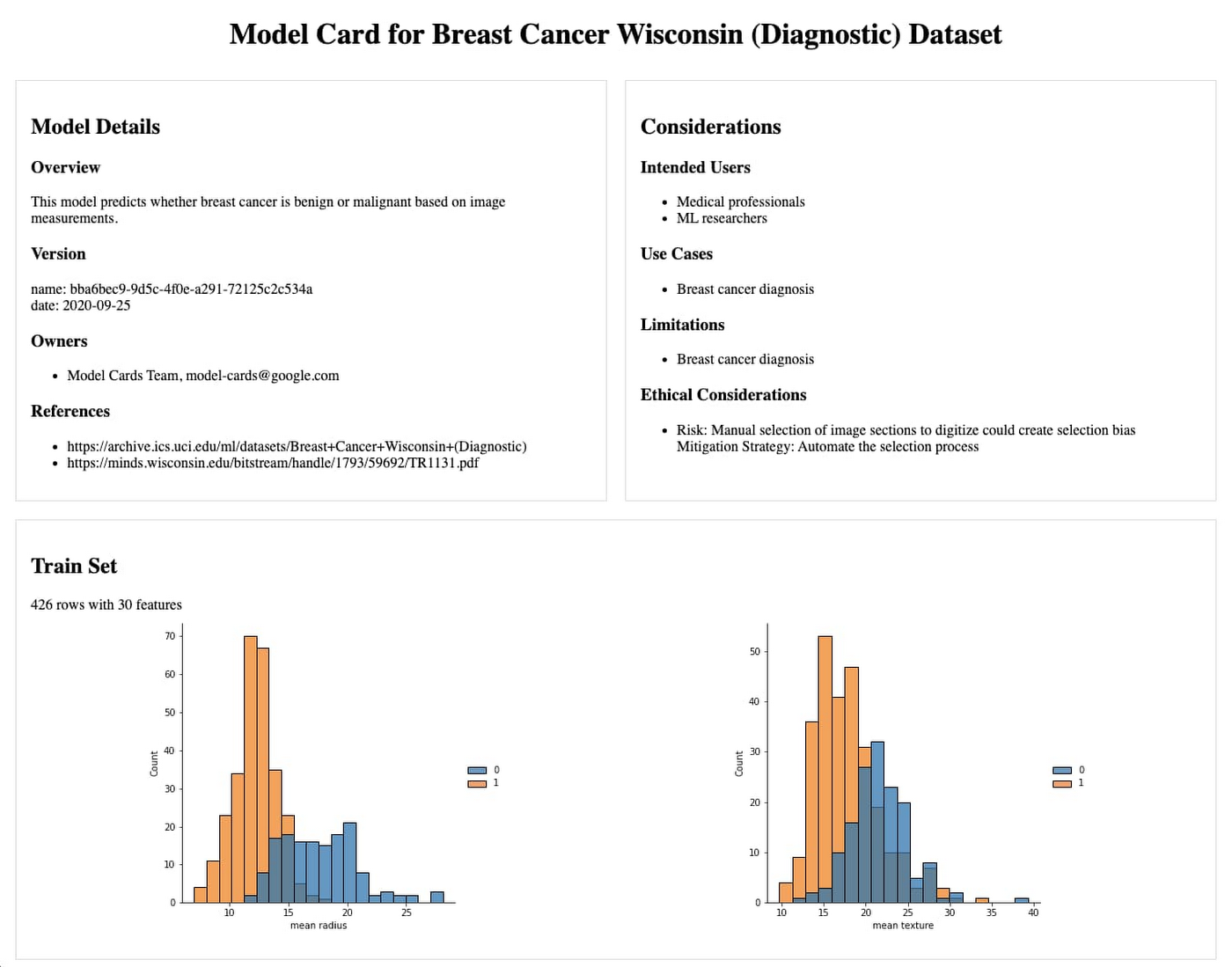 6 A generated model card for the Breast Cancer Wisconsin Dataset.jpg