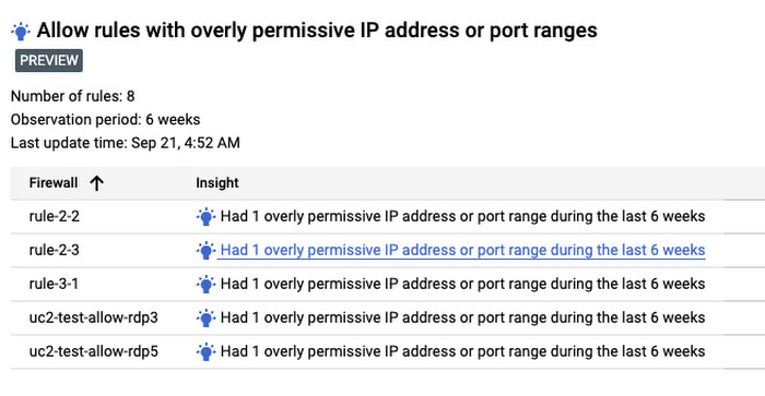 6 Overly Permissive Firewall Rule Insights.jpg