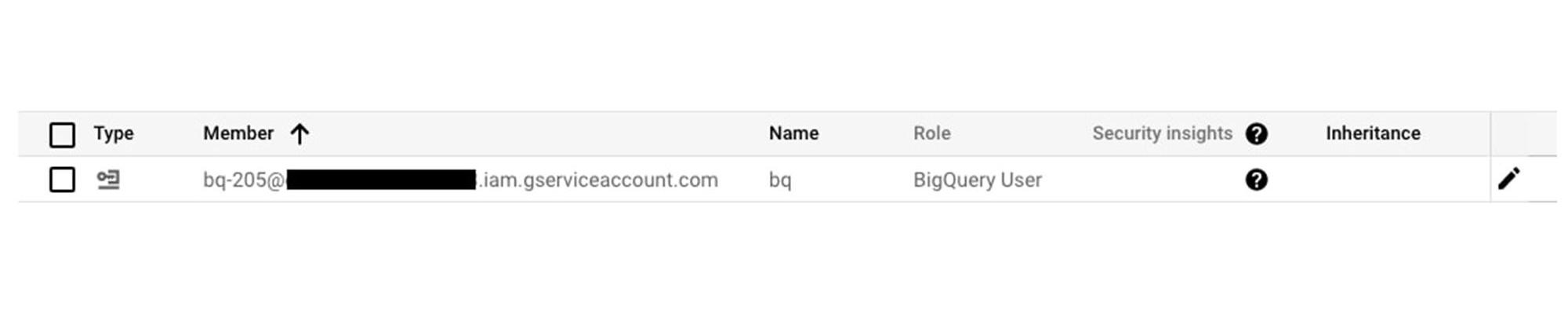 6 Service Account Permissions.jpg