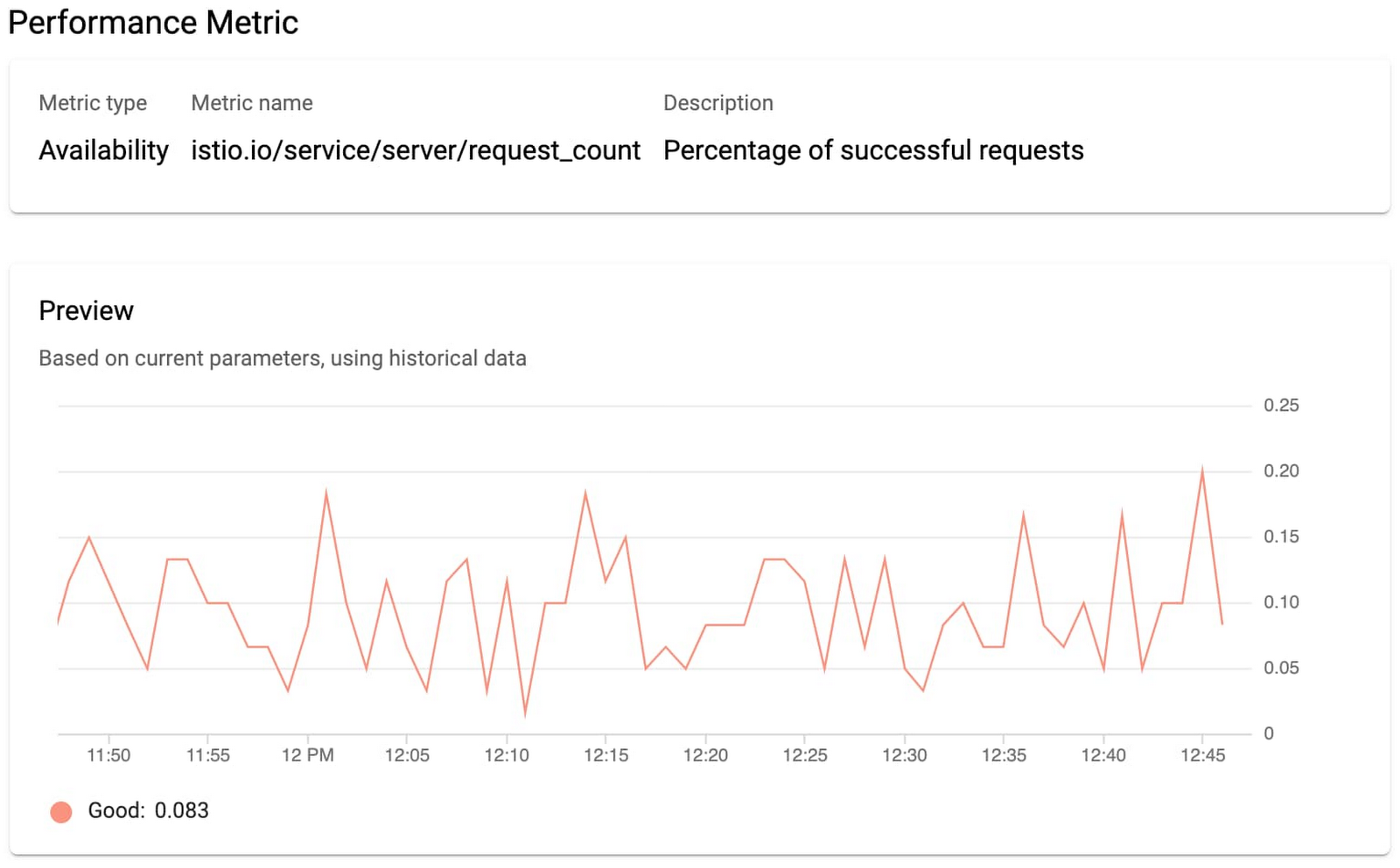 6 performance metric.jpg