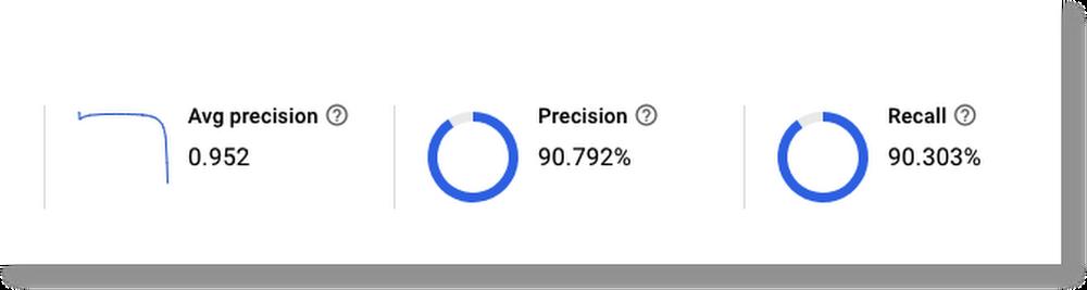 8 Precision and recall metrics.png