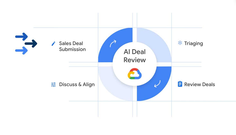AI deal review.jpg