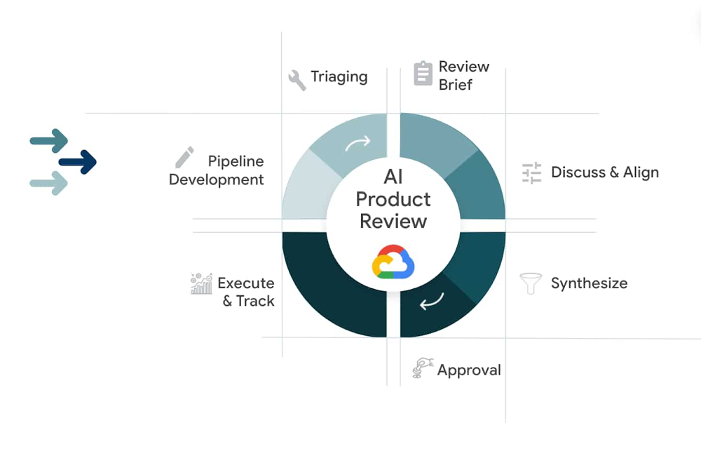 AI product review.jpg