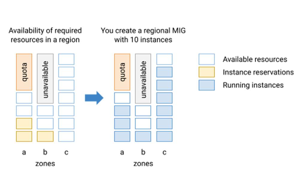 A regional MIG.jpg