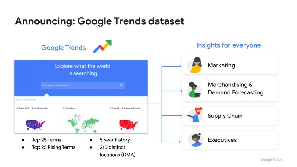 Announcing Google Trends dataset.jpg