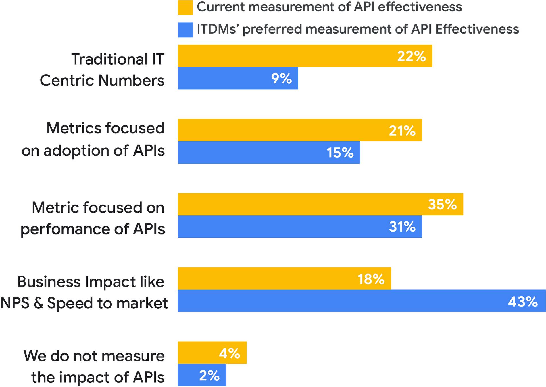 3 - State of the API Economy 2021.jpg
