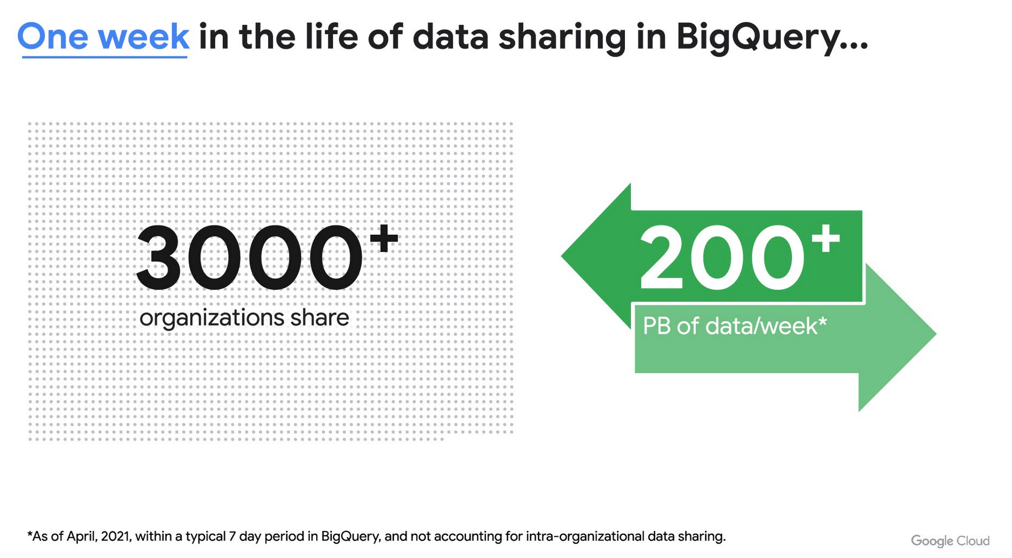 BQ data sharing.jpg
