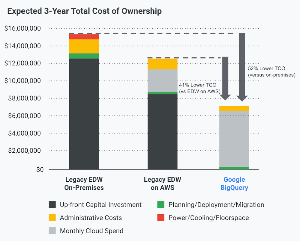 BQ expected cost ownership.png