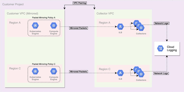 Blueprint Core Concepts.jpg