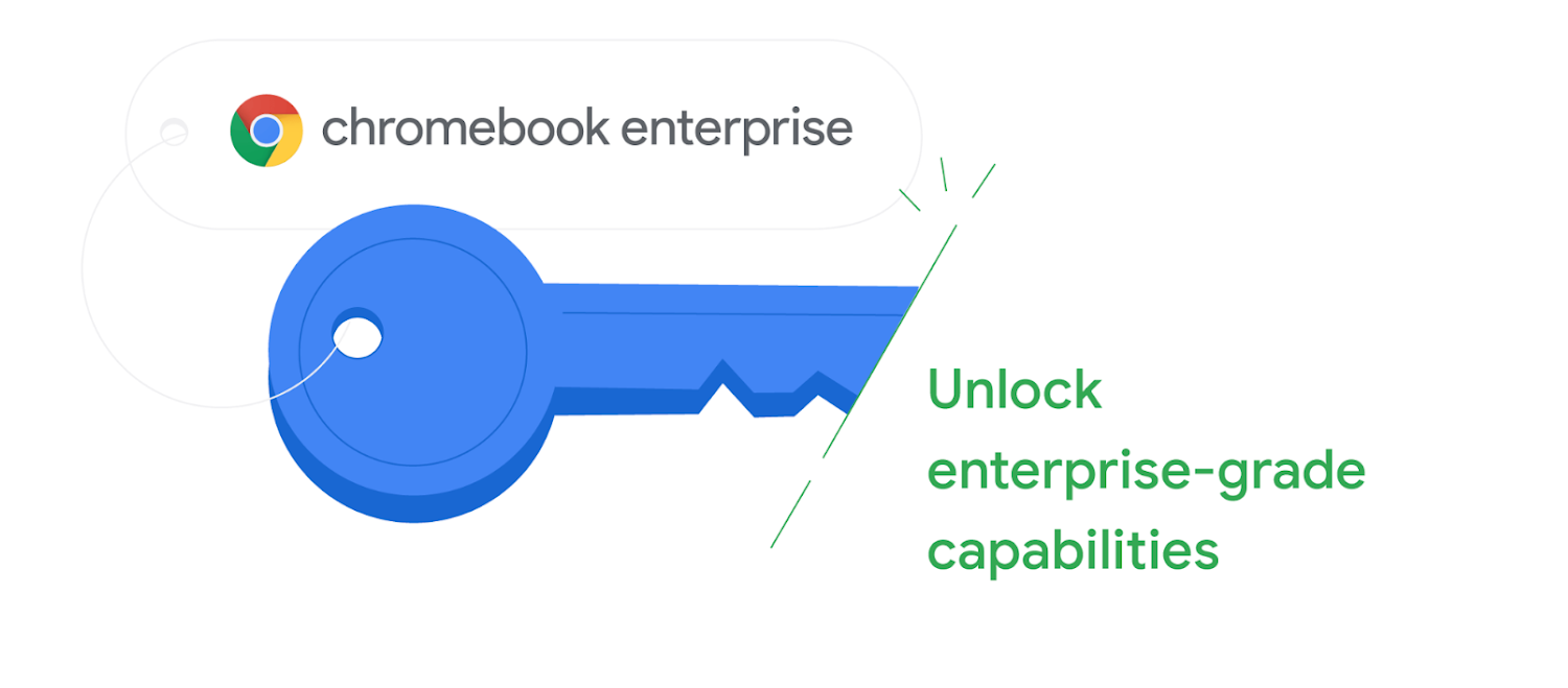 Chrome Enterprise - unlock enterprise-grade capabilities .png