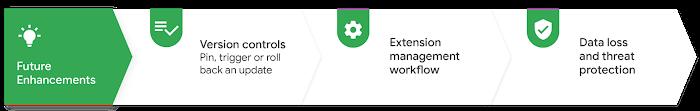 Chrome future enhancements.png