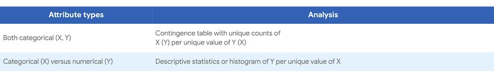 Correlation analysis - Qualitative Analysis.jpg