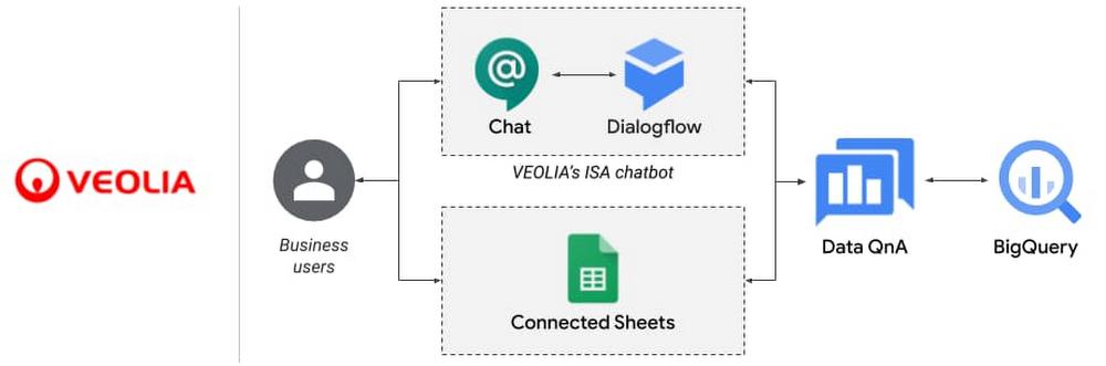 Data QnA.jpg