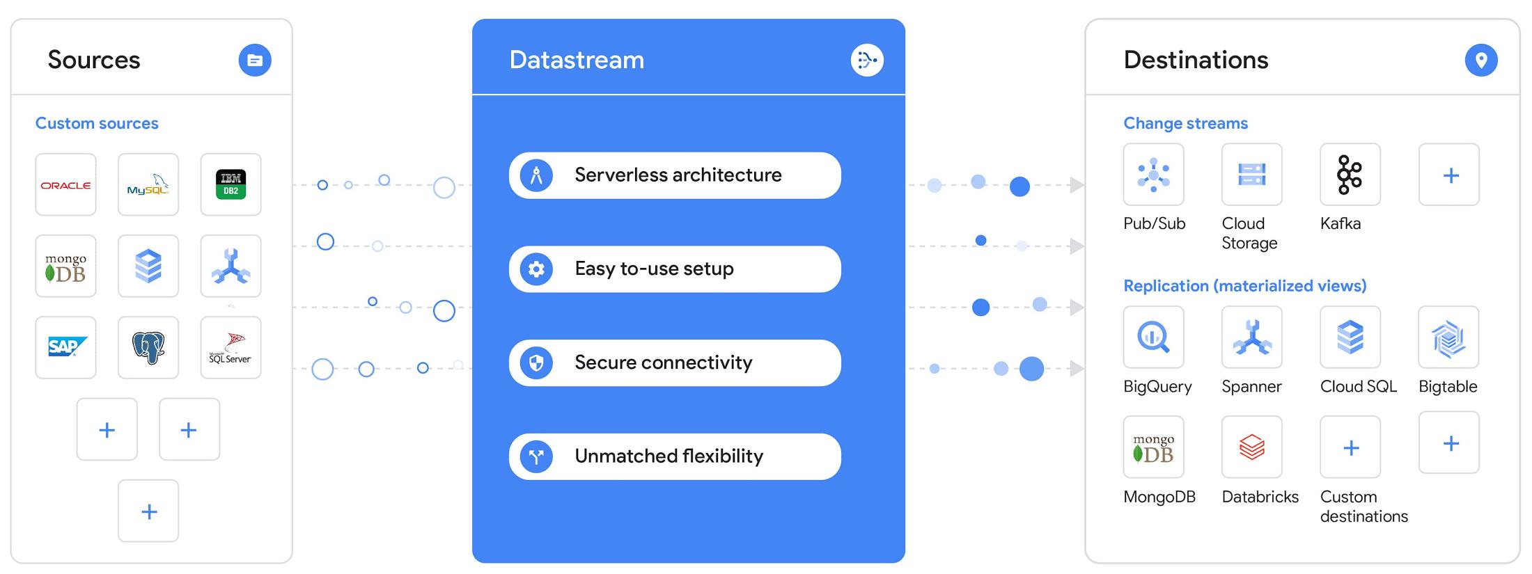 Datastream_Final.jpg