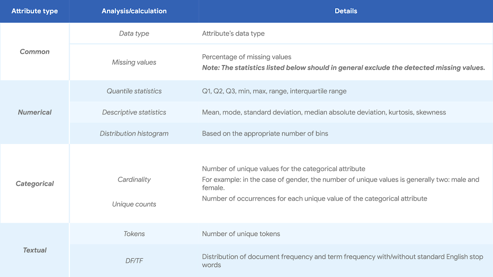 Descriptive analysis.jpg