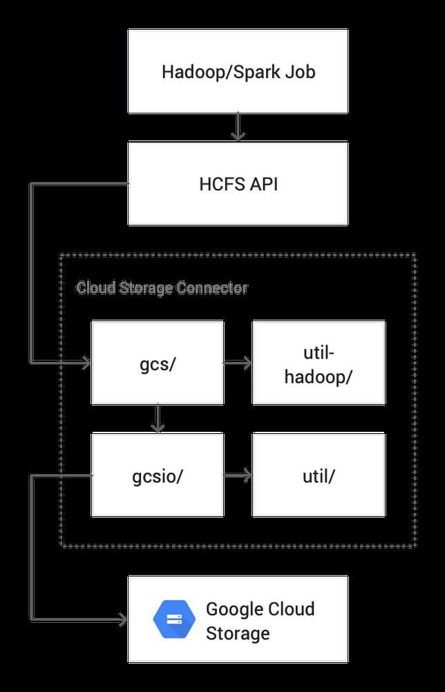 Diagram 2.png