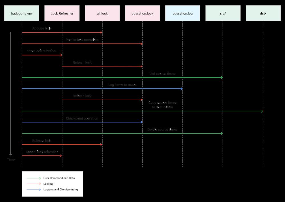 Diagram 3B.png