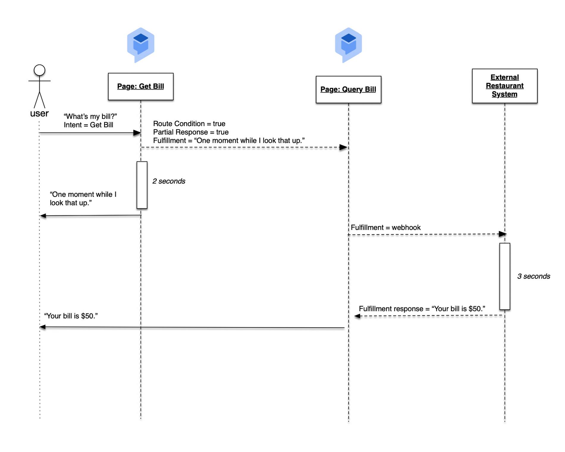 Dialogflow-CX-2.jpg
