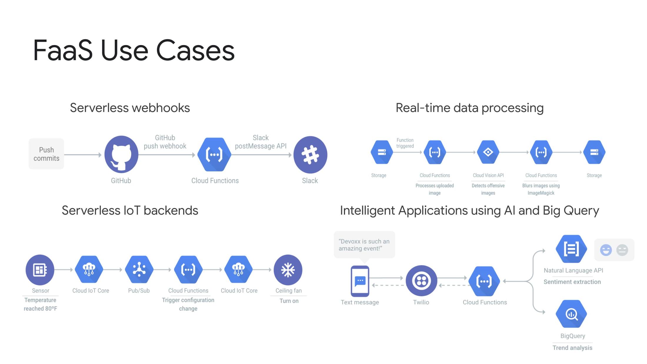 FaaS use cases.jpg