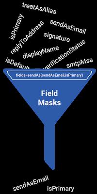 Field%2BMasks%2Bimageor05.PNG