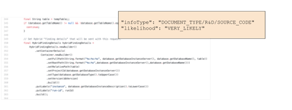 Findings from sensitive document infoTypes.jpg