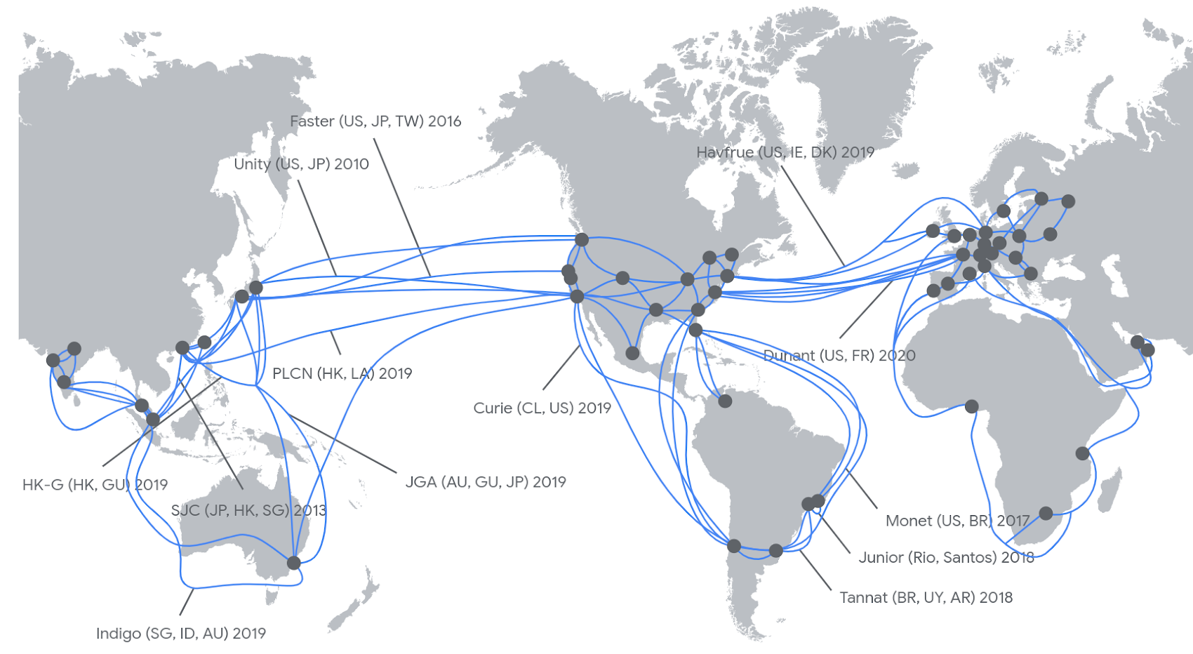 GCP subsea cables 1.png
