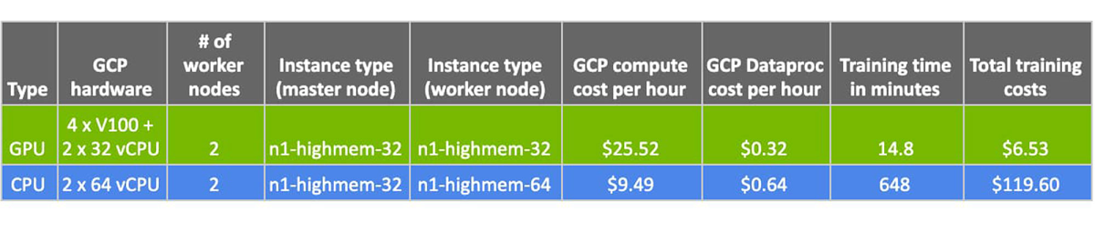 GPU vs. CPU XGBoost.jpg