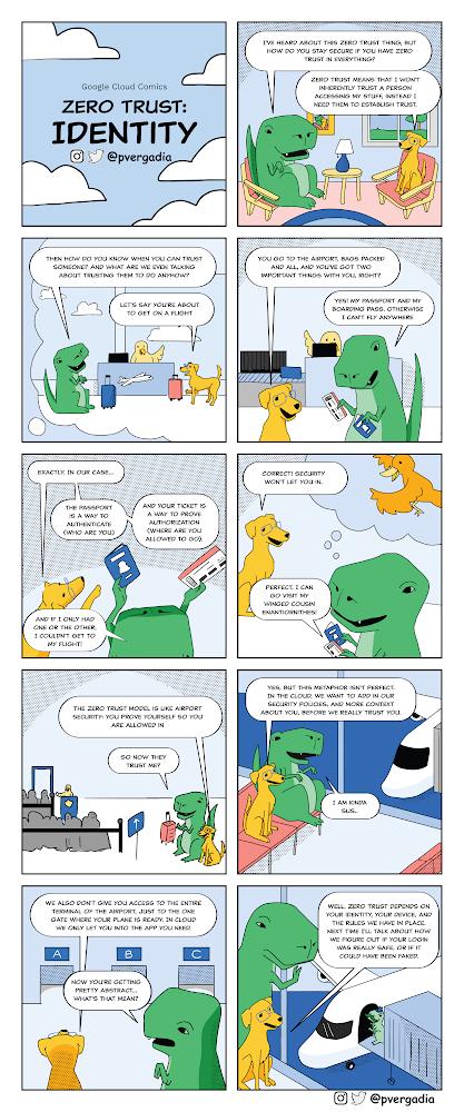 full comic