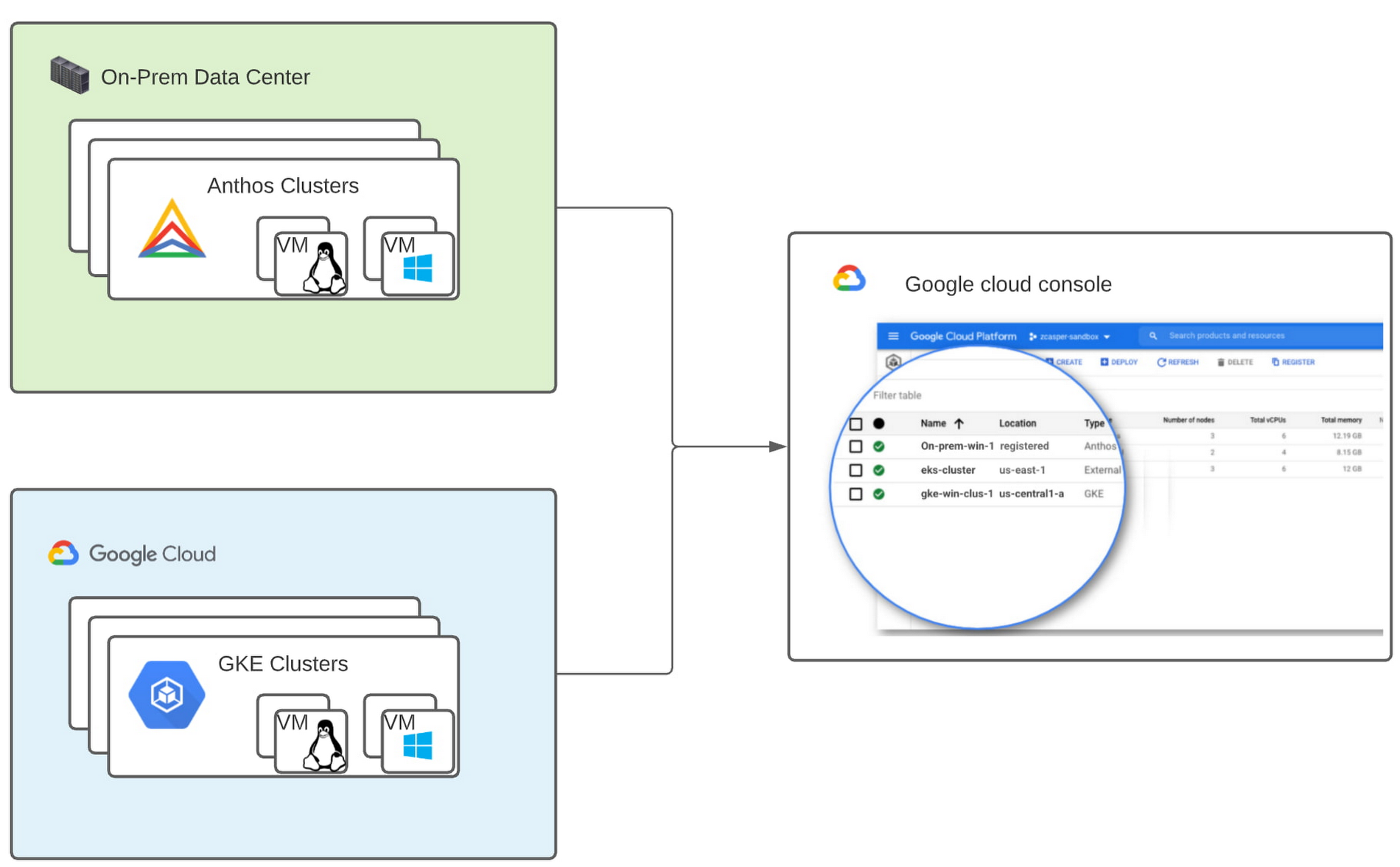 Google Cloud Console.jpg