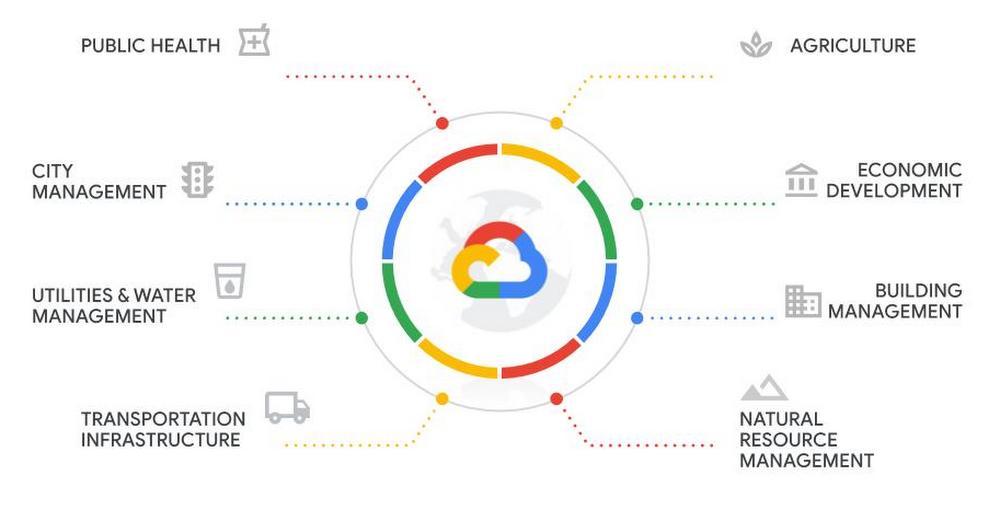 Google Cloud's suite of analytics solutions.jpg