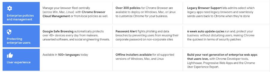 Google Safe Browsing.png