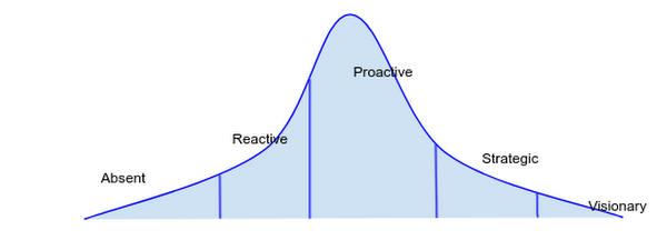Google's Reliability culture.jpg