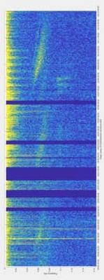 I dati di Google mostrano ocean waves.jpg