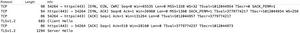 Handshake procedure for establishing the TLS connection.png