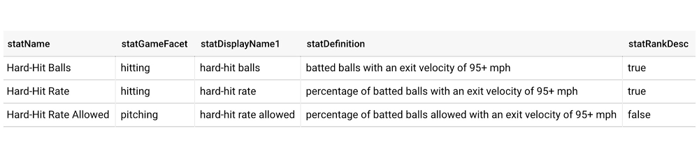 Hard-Hit Rate.jpg