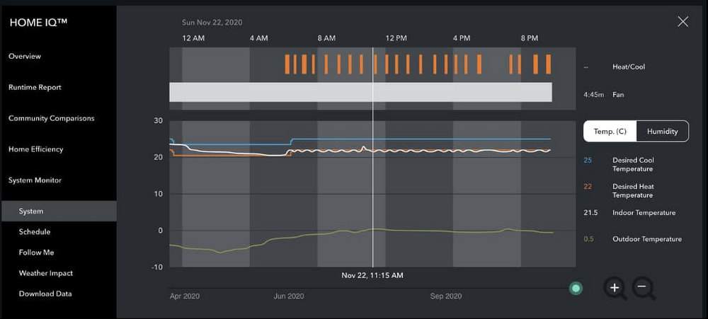 Home IQ system monitor dashboard.jpg