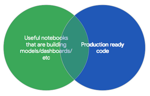 Jupyter Notebooks 2.png