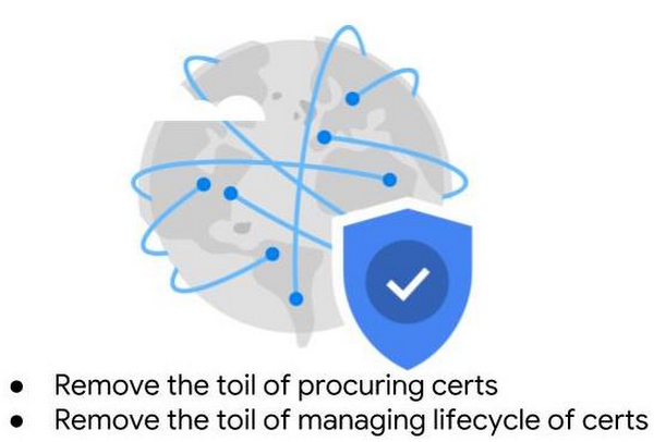 Managed TLS Certificates.jpg