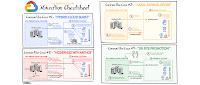 cloud-migration-cheatsheet