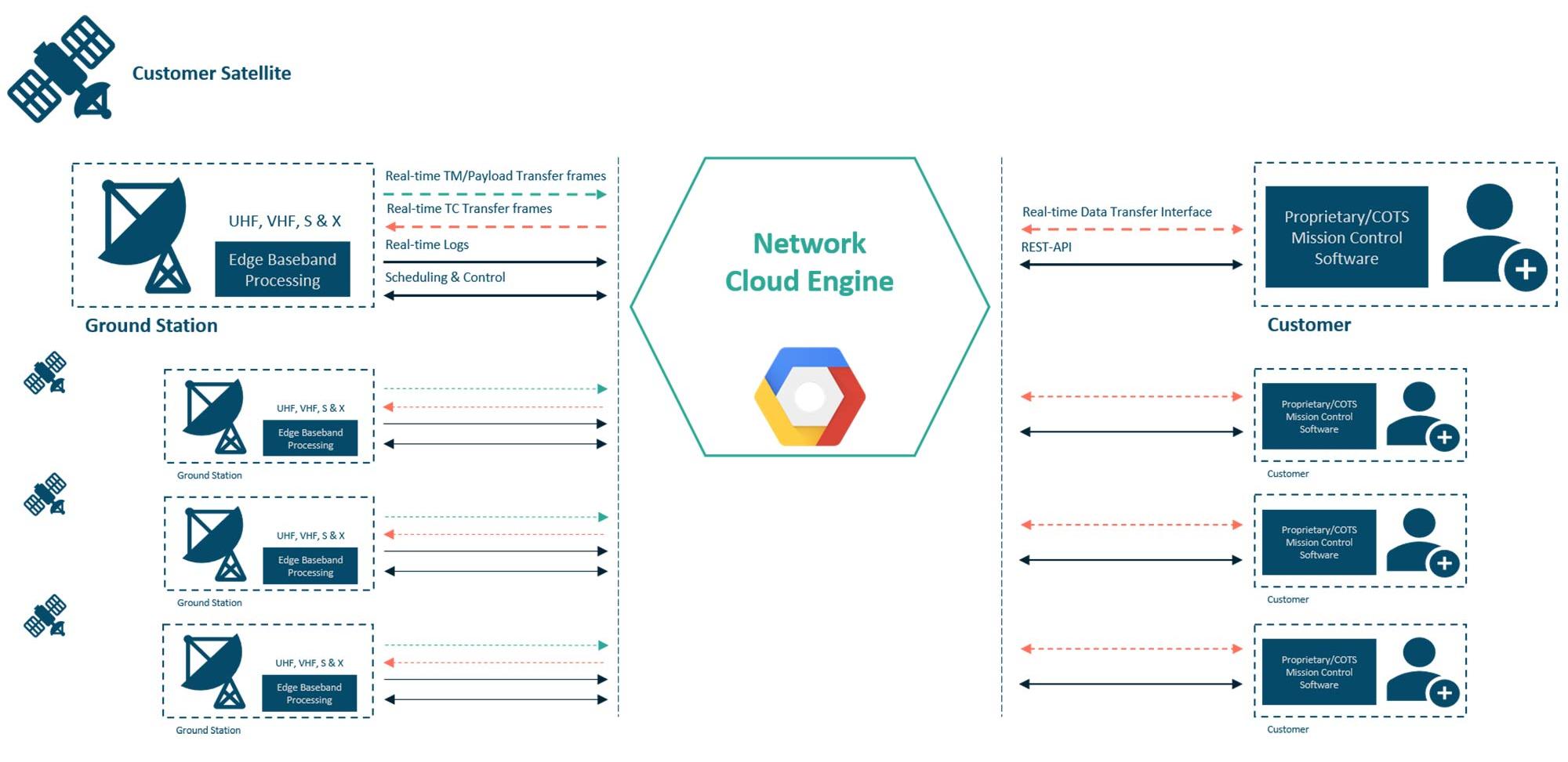 Network Cloud Engine.jpg