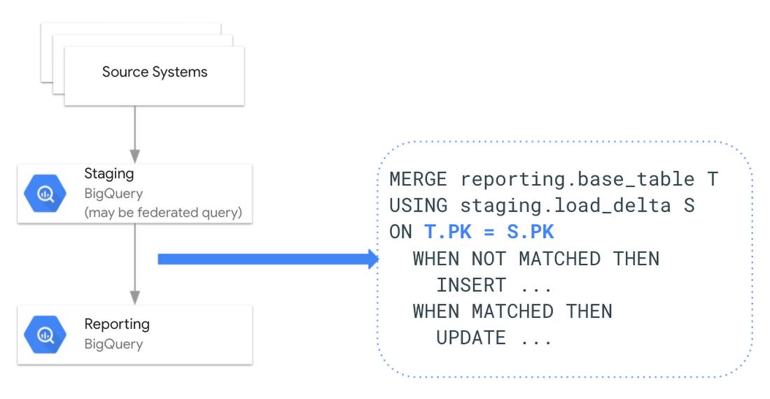 Optimizing Big Query 1.jpg
