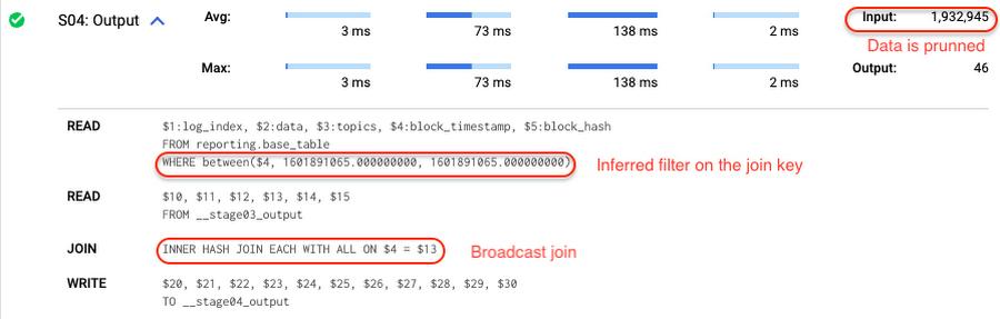 Optimizing Big Query 2.jpg