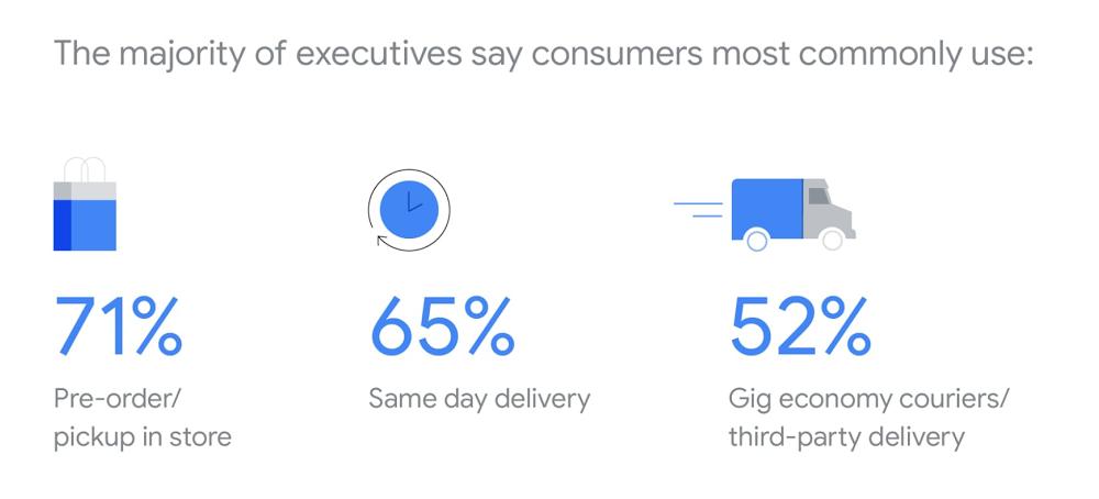Retails Transformative Year 3.jpg