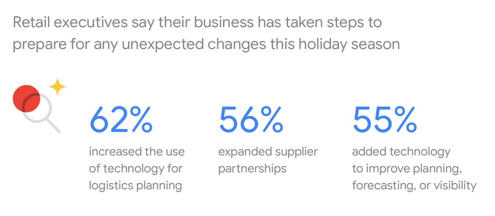 Retails Transformative Year 2.jpg