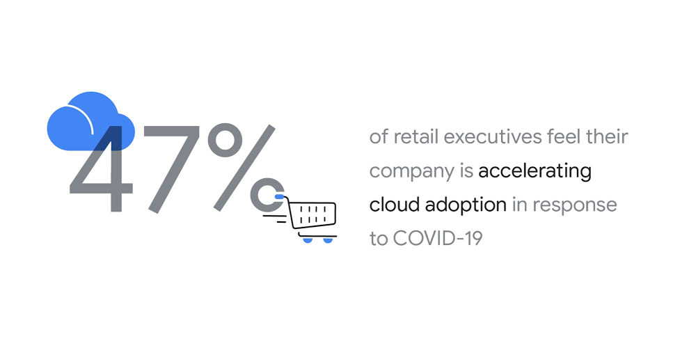 Retails Transformative Year 1.jpg