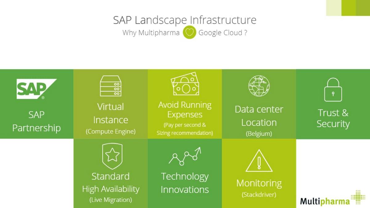 SAP landscape infrastructure.jpg