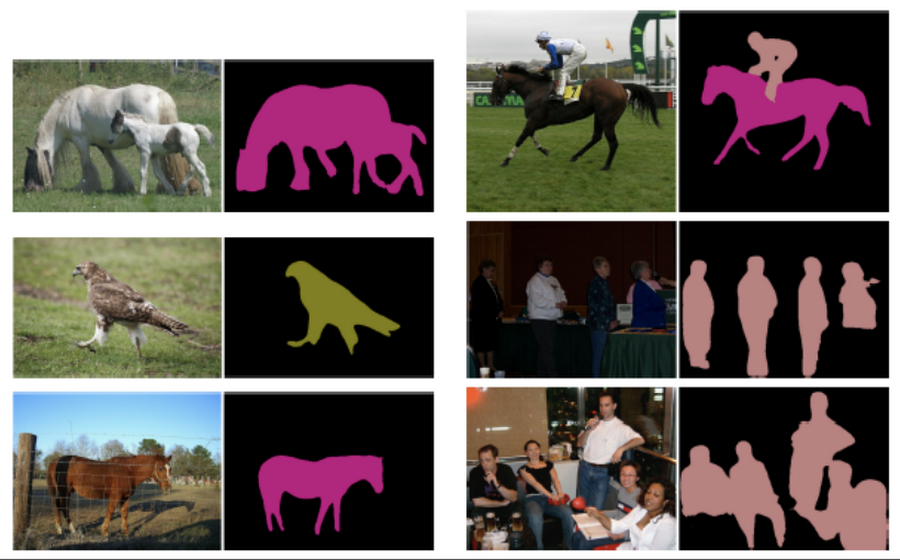 Semantic segmentation results using DeepLab v3+.png
