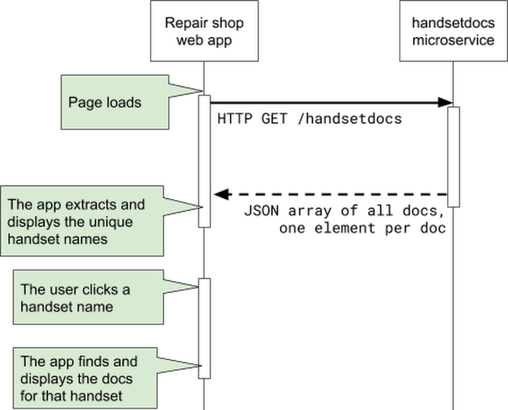 Sequence diagram.png