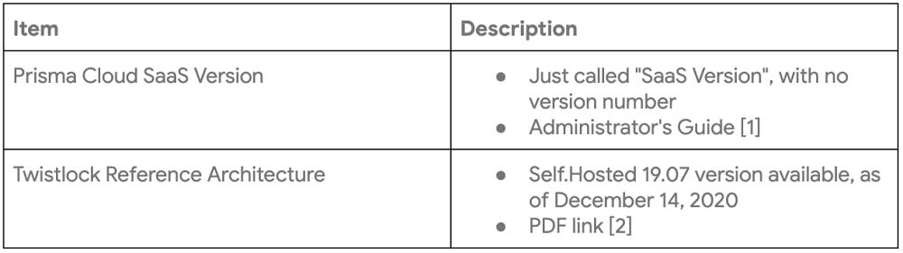 Table 4.1 - Prisma Versions.jpg